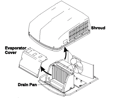 Exploded View Of Roof A/c Evaporator.