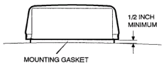 High Quality Illustration Of Roof Air Conditioner Held Off Roof By Gasket.