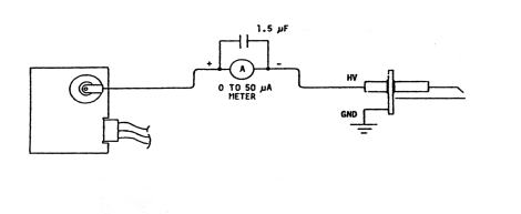 Diagram of using a meter to sense flame in a DSI system.