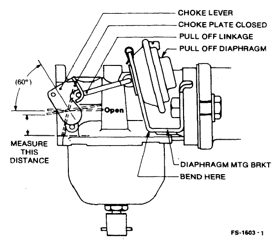 onanchoke motorhome magazine open roads forum tech issues 1989 onan onan emerald 3 wiring diagram at edmiracle.co