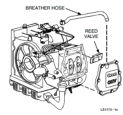 Chevy 3 9l Engine Diagram moreover F250 Ac Wiring Diagram besides Electrical Wiring Diagrams For Cars further 94 F250 Under Hood Fuse Box Diagram additionally 1996 1999 Dodge Caravan 3 3l And 3 8l Serpentine Belt Diagram. on f250 7 3l wiring diagram