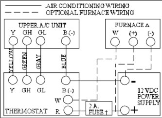 Coleman Ac Thermostat Wiring Diagram from bryantrv.com